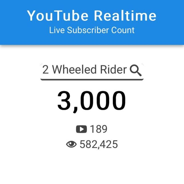 Another milestonebig THANKS to everyone whos subscribed and continued tohellip